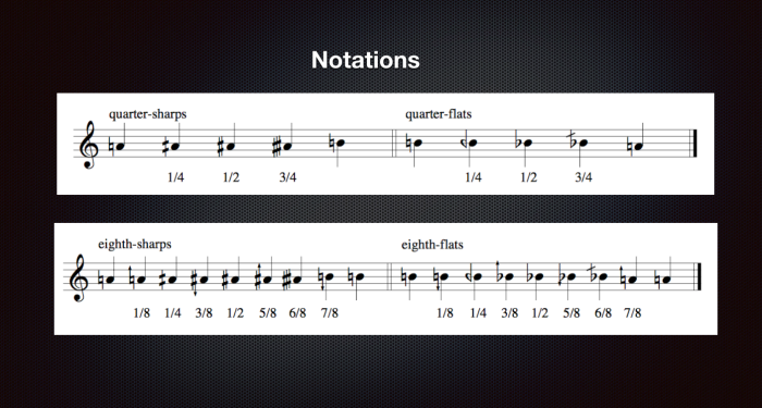 The notation of quarter-tones and eighth-tones in The Microtonal Trumpet